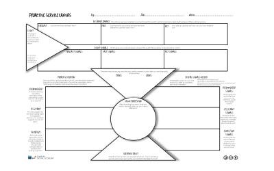 Proactive Services Canvas